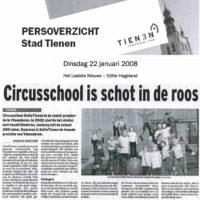 Persoverzicht Tienen 2008